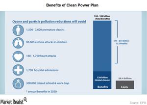 uploads///benefits of CPP