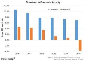uploads/2016/05/Slowdown-in-Economic-Activity-2016-05-2621.jpg