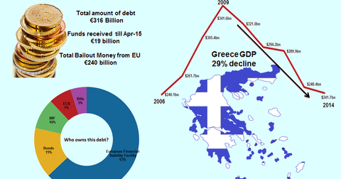 uploads/2015/06/greece-debt-crisis.png