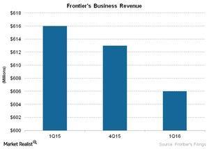 uploads///Telecom Frontiers Business Revenue