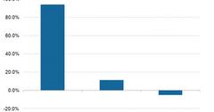 uploads///Smartphone operating profits