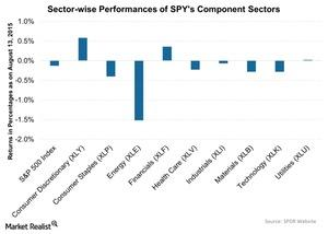 uploads/2015/08/Sector-wise-Performances-of-SPYs-Component-Sectors-2015-08-141.jpg