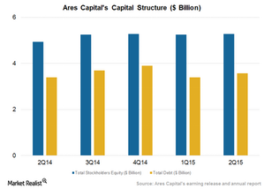 uploads/2015/08/Capital-Structure21.png