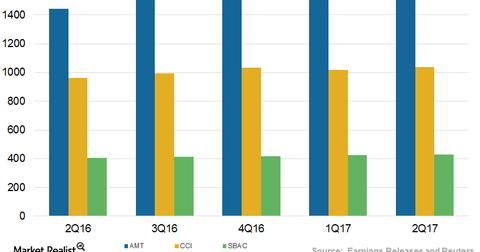 uploads/2017/08/Revenue-6.png