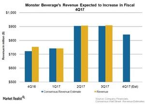 uploads///PRE EARNINGS MONSTER