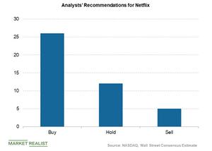 uploads///netflix ratings