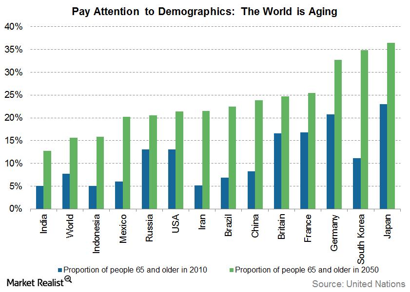 uploads///demographic changes