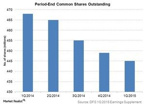 uploads/2015/04/period-end-common-shares-outstanding1.jpg