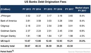 uploads/2018/04/2-Bank-fees-1-1.png