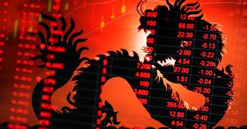 uploads/2019/09/Chinese-Economy-.jpeg