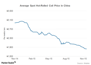uploads///part  chinese global steel prices