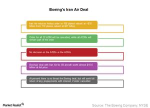 uploads/2016/12/Iran-air-deal-1.png