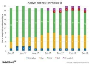 uploads/2018/04/Analyst-ratings-12-1.jpg