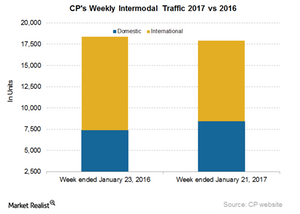 uploads/2017/01/CP-Intermodal-5-1.png