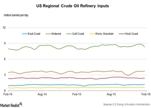 uploads/2016/02/crude-oil-refinery-inputs21.png