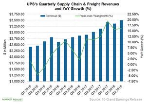 uploads/2018/07/UPS_SCF-1.png