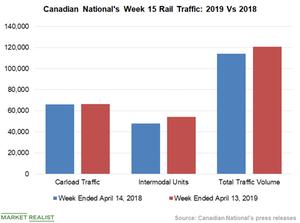 uploads/2019/04/Chart-2-CNI-2-1.png