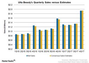 uploads/2018/03/ULTA-Sales-4Q17-1.png