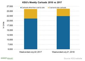 uploads/2018/07/KSU-Carloasd-1.png