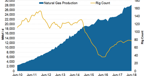 uploads/2018/07/marcellus-nat-gas-1.png