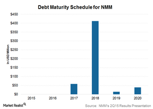 uploads/2015/08/Debt-maturity1.png