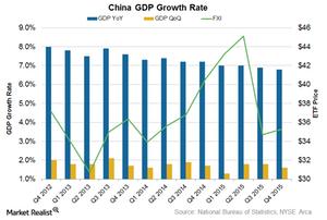 uploads/2016/01/China-GDP1.png