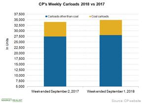 uploads/2018/09/CP-C-1.png
