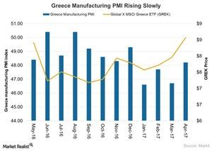 uploads/2017/05/Greece-Manufacturing-PMI-Rising-Slowly-2017-05-10-1.jpg
