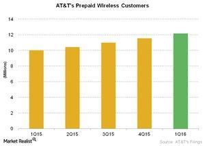 uploads///Telecom ATTs Prepaid Wireless Customers
