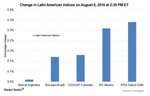 uploads///Latin Aug
