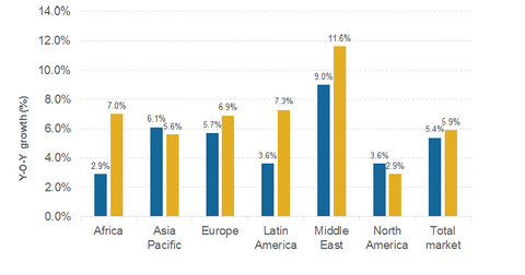 uploads/2014/10/Part3_Passenger-traffic-growth-by-region.png