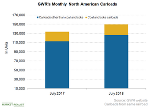 uploads/2018/08/GWR-NA-1.png
