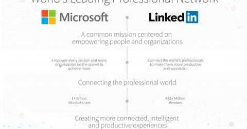 uploads/2016/09/Microsoft-LNKD.png