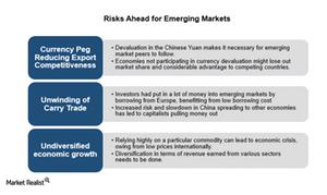 uploads///Risks Ahead for Emerging Markets