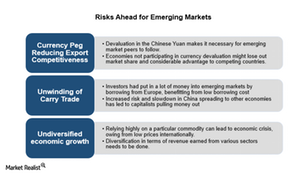 uploads/2015/08/Risks-Ahead-for-Emerging-Markets1.png