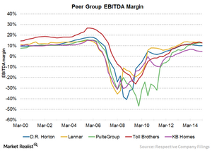 uploads/2015/09/Chart-12-EBITDA-margin1.png