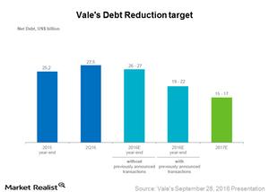 uploads/2016/11/Debt-reduction-1.png
