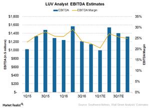 uploads///Southwest earnings growth