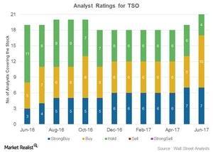 uploads/2017/06/Analyst-ratings-7-1.jpg