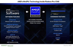 uploads/2018/08/A2_Semiconductors_AMD_Radeon-GPU-1.png