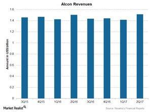 uploads/2017/07/Chart-05-Alcon-1.jpg