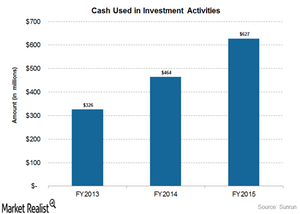 uploads///cash in investing