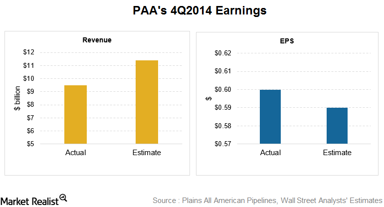 uploads///PAA earnings