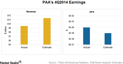 uploads/2015/04/PAA-earnings.png