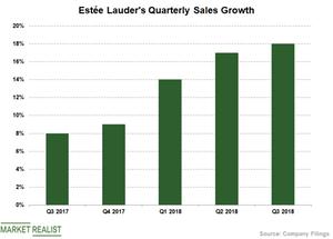 uploads/2018/07/EL-Sales-1.png