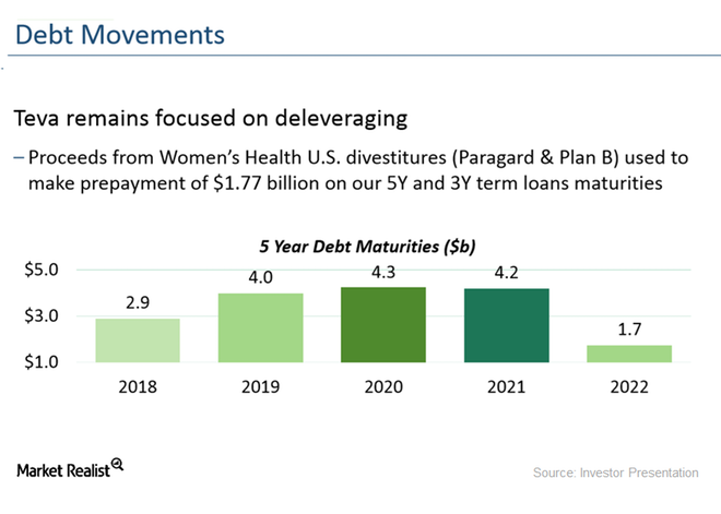uploads///debt maturities
