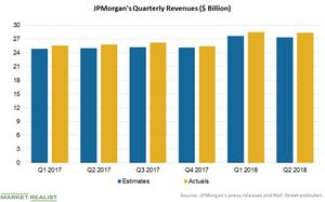 uploads/2018/09/Chart-2-Revenue-1.png