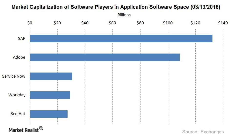 uploads///application software