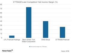 uploads/2018/03/net-income-margin-6-1.png