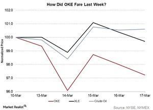 uploads/2017/03/how-did-oke-fare-last-week-1.jpg